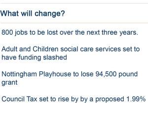 Council Cuts Factbox
