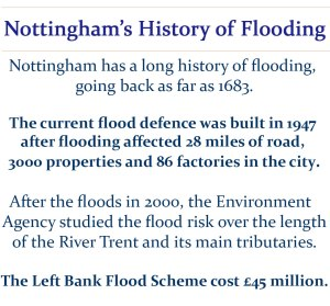 Flooding-History-Text-Box-FOR-WEB