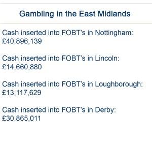 Gambling in the East Midlands