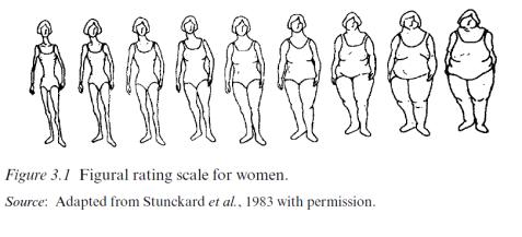 women scale