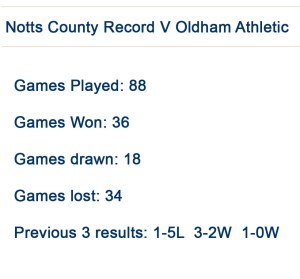 Notts County's last game of the season see's them face Oldham Athletic