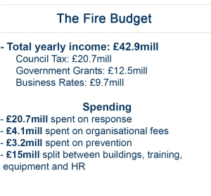 How the fire service's money is spent 2014/2015