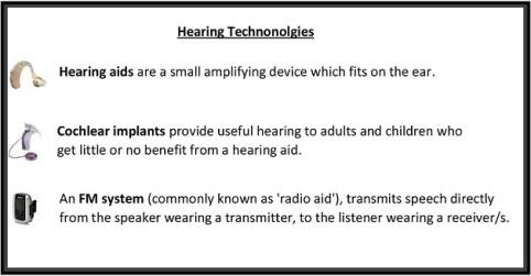 Hearing Technonolgies7