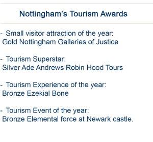 Nottingham won several awards at the Visit England Tourism ceremony.
