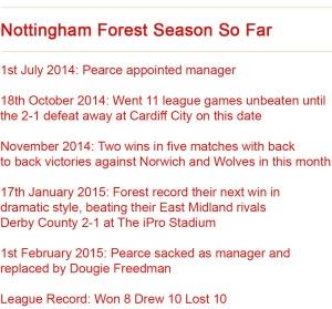 Forest season Fact Box