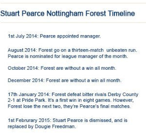 Pearce-Forest