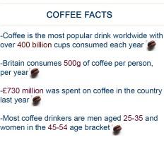 Coffee fact box
