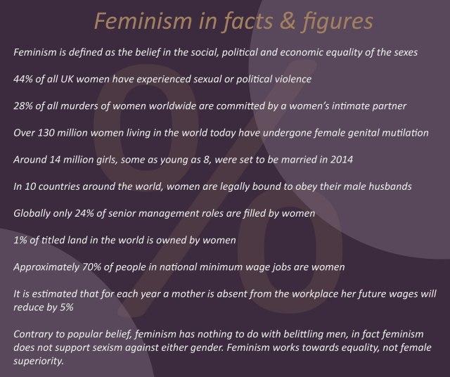 Feminism-fact-box